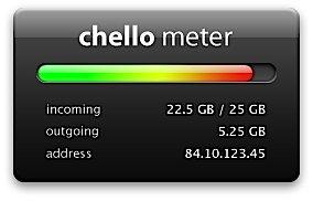 Chello-Meter