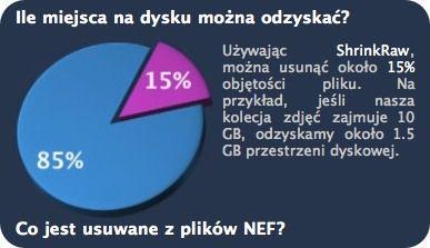 Szrinkraw23D